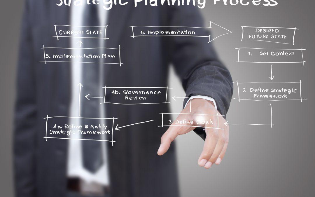Creating Success in Marketing